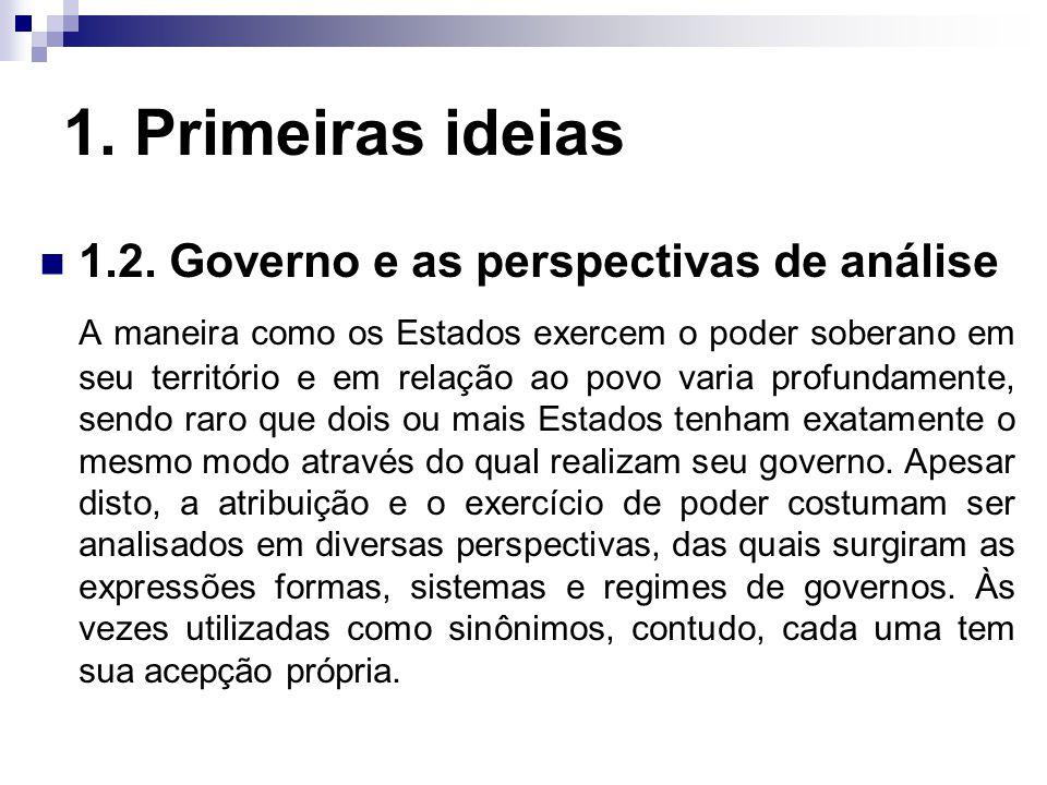 1. Primeiras ideias 1.2. Governo e as perspectivas de análise A maneira como os Estados exercem o poder soberano em seu território e em relação ao pov