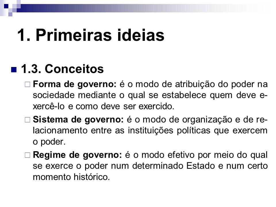 1. Primeiras ideias 1.3. Conceitos  Forma de governo: é o modo de atribuição do poder na sociedade mediante o qual se estabelece quem deve e- xercê-l