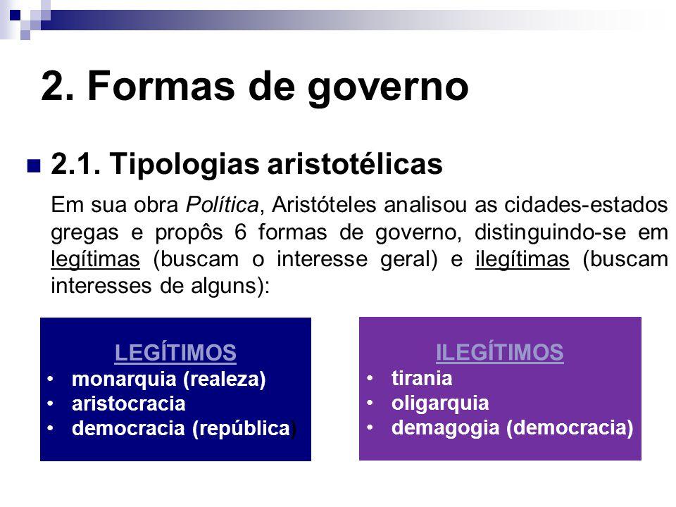 2. Formas de governo 2.1. Tipologias aristotélicas Em sua obra Política, Aristóteles analisou as cidades-estados gregas e propôs 6 formas de governo,