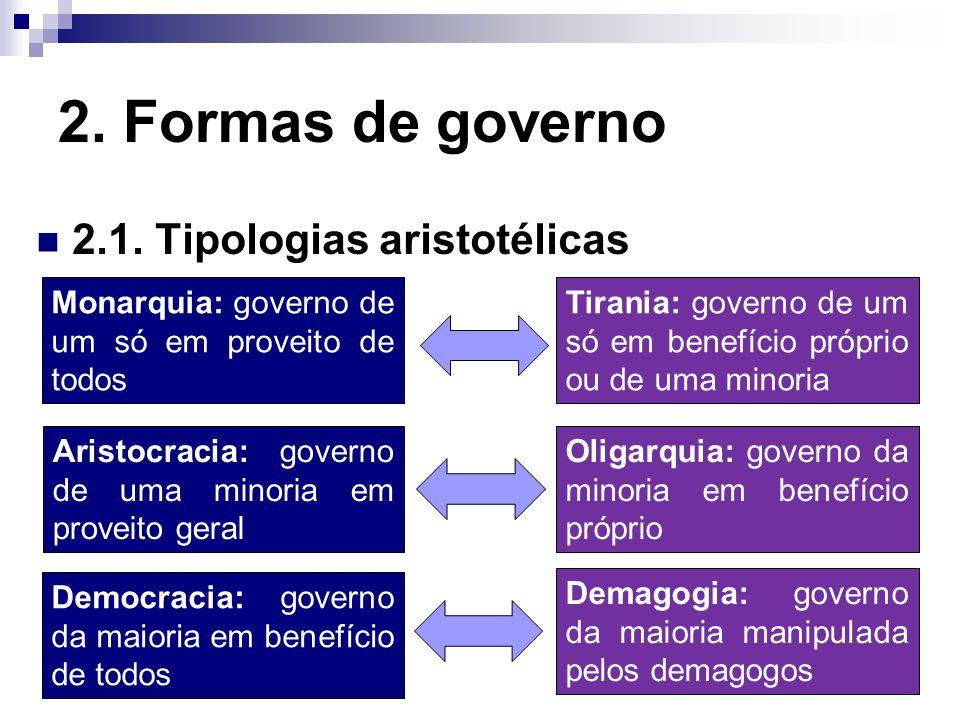 2. Formas de governo 2.1. Tipologias aristotélicas Monarquia: governo de um só em proveito de todos Aristocracia: governo de uma minoria em proveito g
