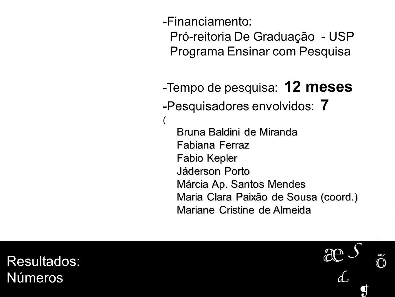 -Financiamento: Pró-reitoria De Graduação - USP Programa Ensinar com Pesquisa -Tempo de pesquisa: 12 meses -Pesquisadores envolvidos: 7 ( Bruna Baldin