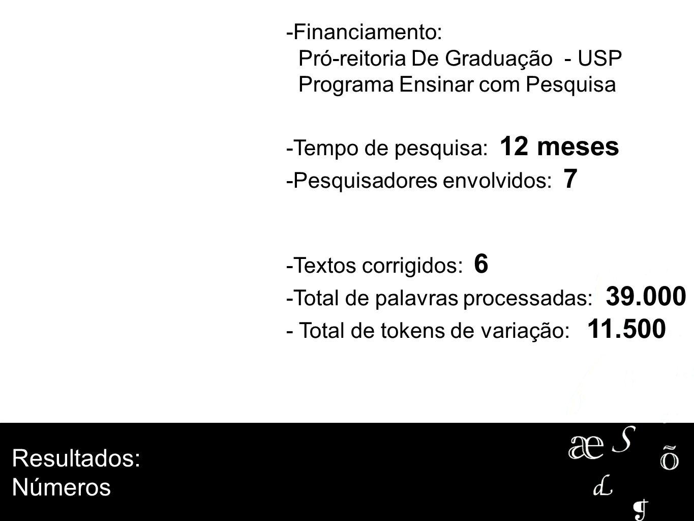 -Financiamento: Pró-reitoria De Graduação - USP Programa Ensinar com Pesquisa -Tempo de pesquisa: 12 meses -Pesquisadores envolvidos: 7 -Textos corrig