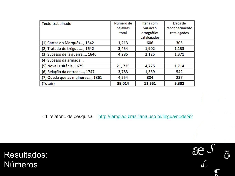 Resultados: Números Cf. relatório de pesquisa: http://lampiao.brasiliana.usp.br/lingua/node/92http://lampiao.brasiliana.usp.br/lingua/node/92