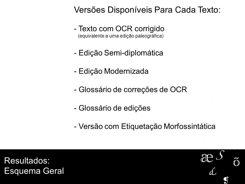 Resultados: Esquema Geral Versões Disponíveis Para Cada Texto: - Texto com OCR corrigido (equivalente a uma edição paleográfica) - Edição Semi-diplomá