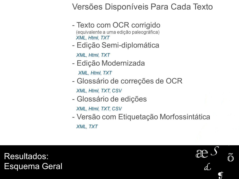 Versões Disponíveis Para Cada Texto - Texto com OCR corrigido XML, Html, TXT (equivalente a uma edição paleográfica) XML, Html, TXT XML, Html, TXT - E