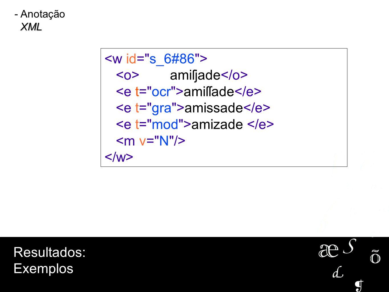 XML - Anotação XML amiſjade amiſſade amissade amizade Resultados: Exemplos