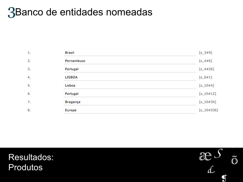 Banco de entidades nomeadas 3 Resultados: Produtos