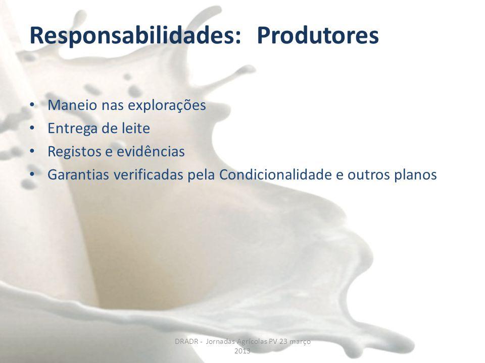 Responsabilidades: Produtores Maneio nas explorações Entrega de leite Registos e evidências Garantias verificadas pela Condicionalidade e outros plano