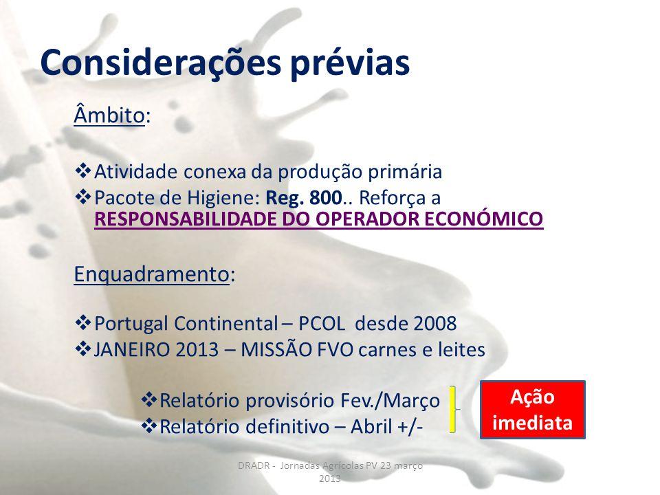 Âmbito:  Atividade conexa da produção primária  Pacote de Higiene: Reg. 800.. Reforça a RESPONSABILIDADE DO OPERADOR ECONÓMICO Enquadramento:  Port