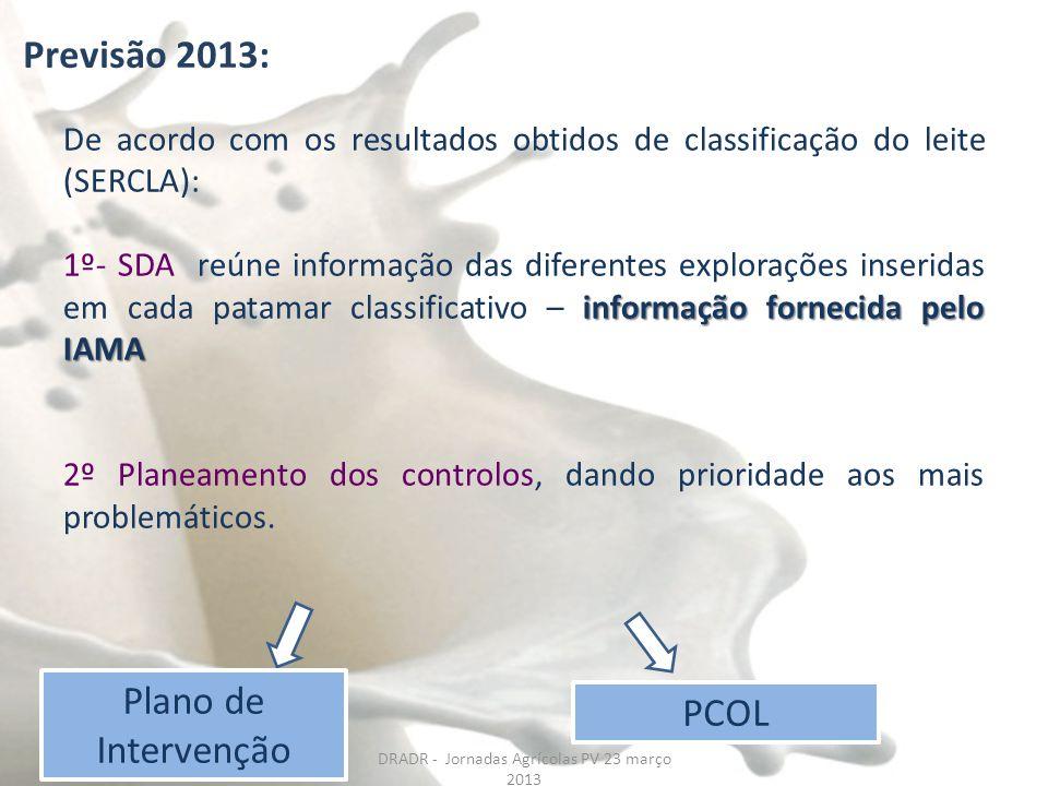 De acordo com os resultados obtidos de classificação do leite (SERCLA): informação fornecida pelo IAMA 1º- SDA reúne informação das diferentes explora