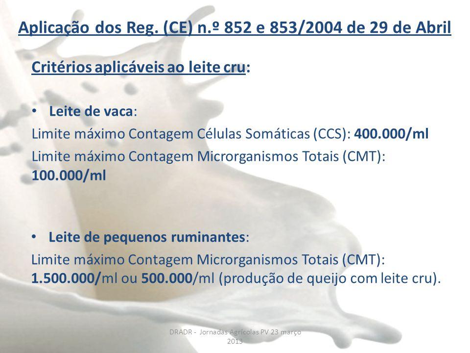 DRADR - Jornadas Agrícolas PV 23 março 2013 Aplicação dos Reg. (CE) n.º 852 e 853/2004 de 29 de Abril Leite de pequenos ruminantes: Limite máximo Cont