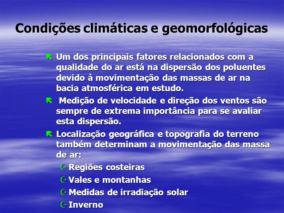 Condições climáticas e geomorfológicas ëUm dos principais fatores relacionados com a qualidade do ar está na dispersão dos poluentes devido à movimentação das massas de ar na bacia atmosférica em estudo.