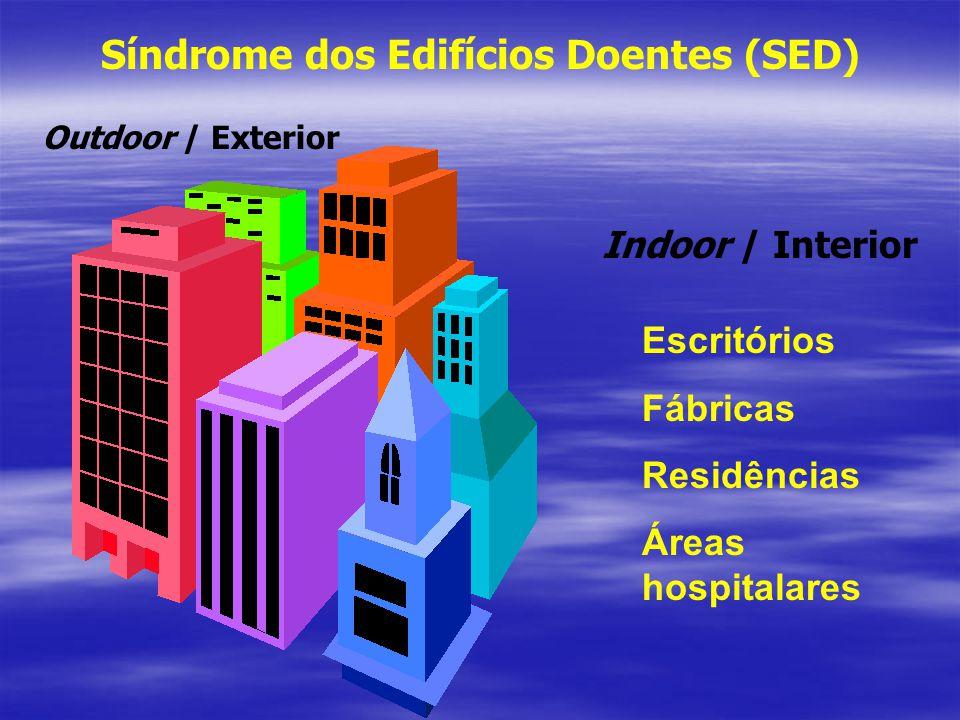 Outdoor / Exterior Síndrome dos Edifícios Doentes (SED) Indoor / Interior Escritórios Fábricas Residências Áreas hospitalares
