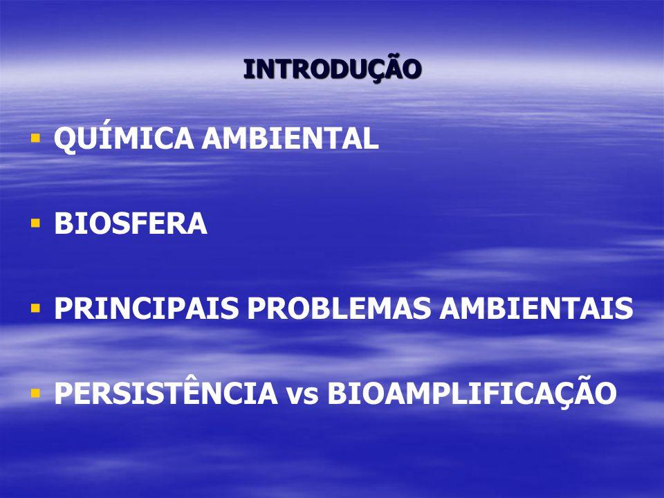 INTRODUÇÃO   QUÍMICA AMBIENTAL   BIOSFERA   PRINCIPAIS PROBLEMAS AMBIENTAIS   PERSISTÊNCIA vs BIOAMPLIFICAÇÃO