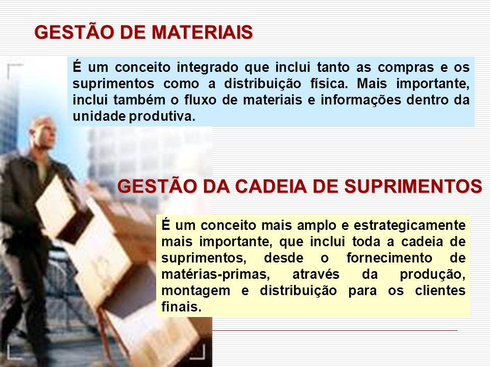 CICLO DE COMPRAS Commodities.
