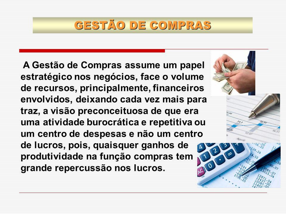 CICLO DE COMPRAS Produtos Padronizados.São itens fornecidos por muitos fornecedores.
