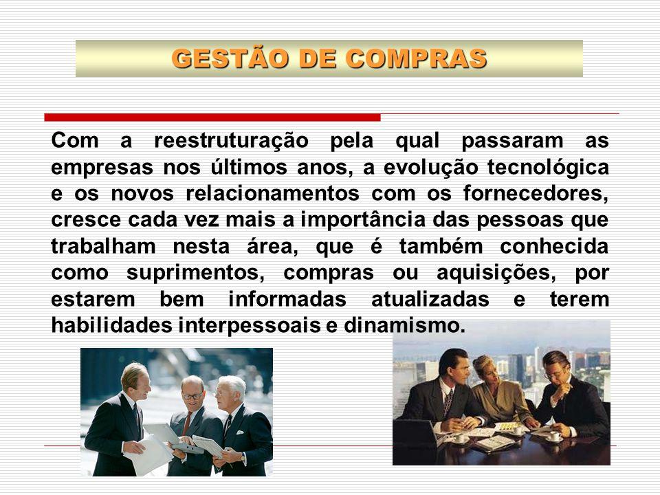 1) Receber e analisar as requisições de compra CICLO DE COMPRAS Material e método de produção.