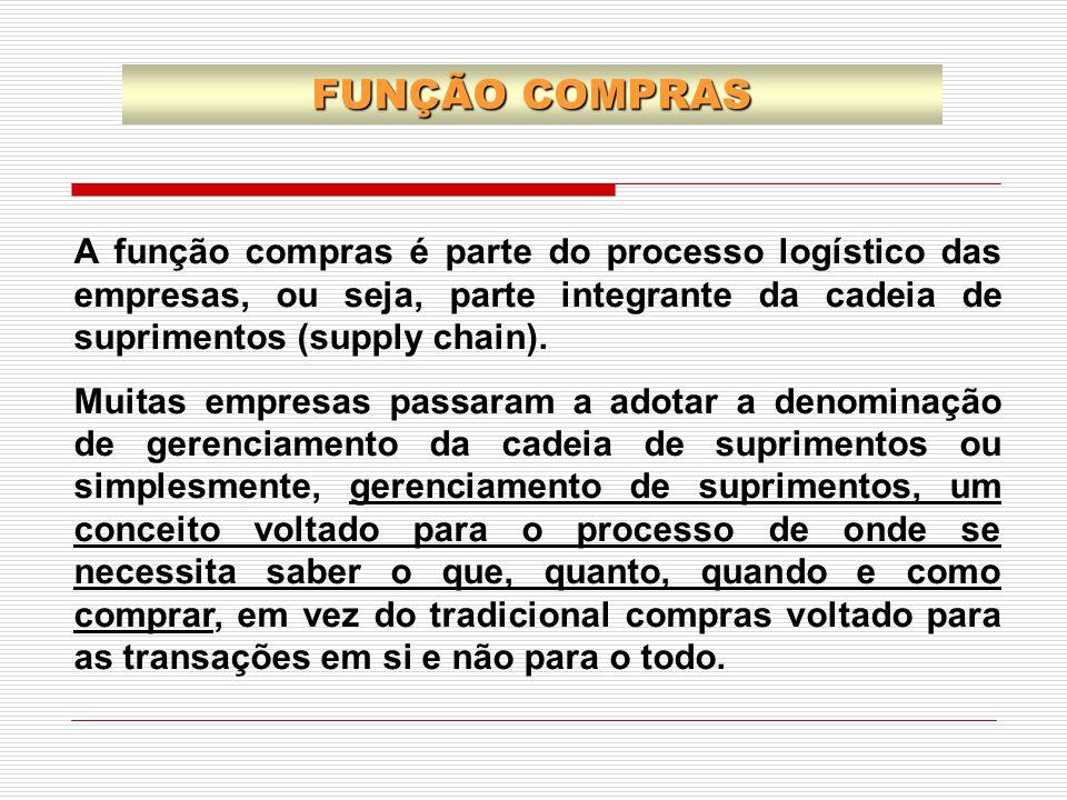 CICLO DE COMPRAS Itens feitos por encomenda.