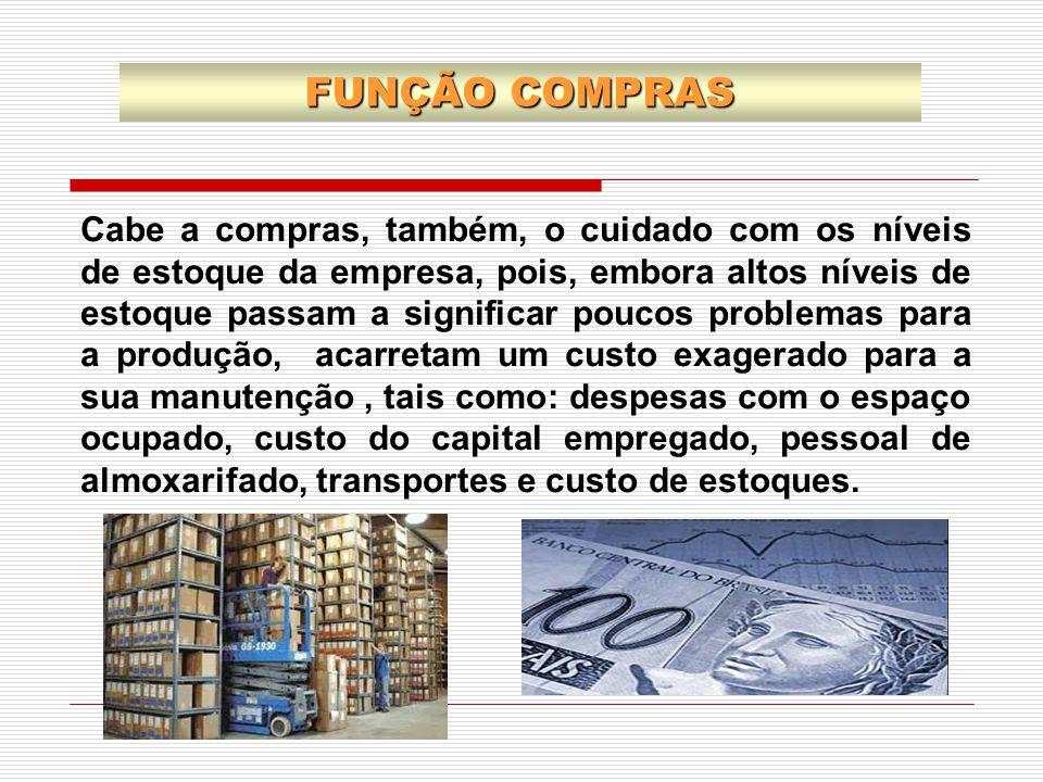 1) Receber e analisar as requisições de compra Na compra de um item ou serviço de um fornecedor, vários fatores estão incluídos.