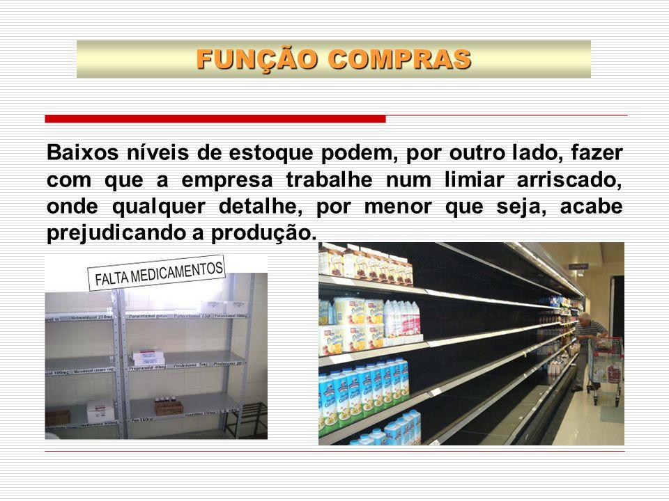 CICLO DE COMPRAS Ordem de compra é uma oferta legal de compra.
