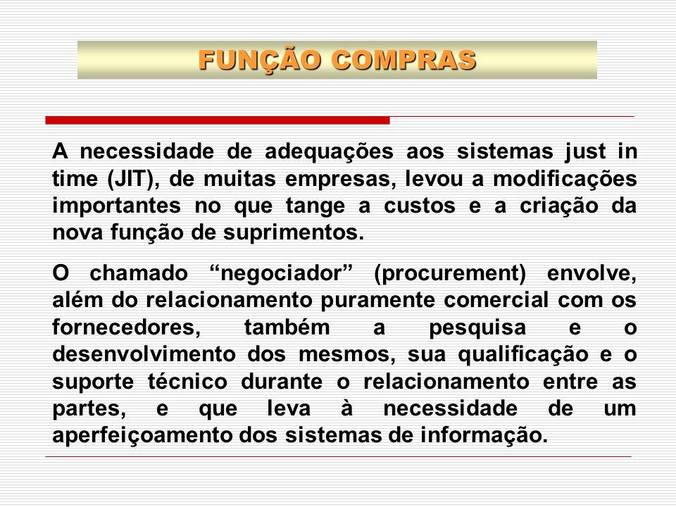 CICLO DE COMPRAS O fornecedor é responsável pela entrega pontual dos itens pedidos.
