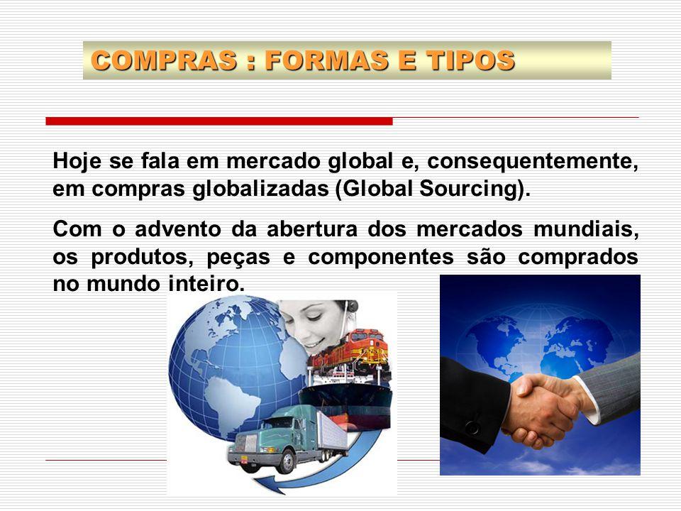 1) Receber e analisar as requisições de compra CICLO DE COMPRAS A especificação final é um equilíbrio das exigências, resultado da combinação entre elas.