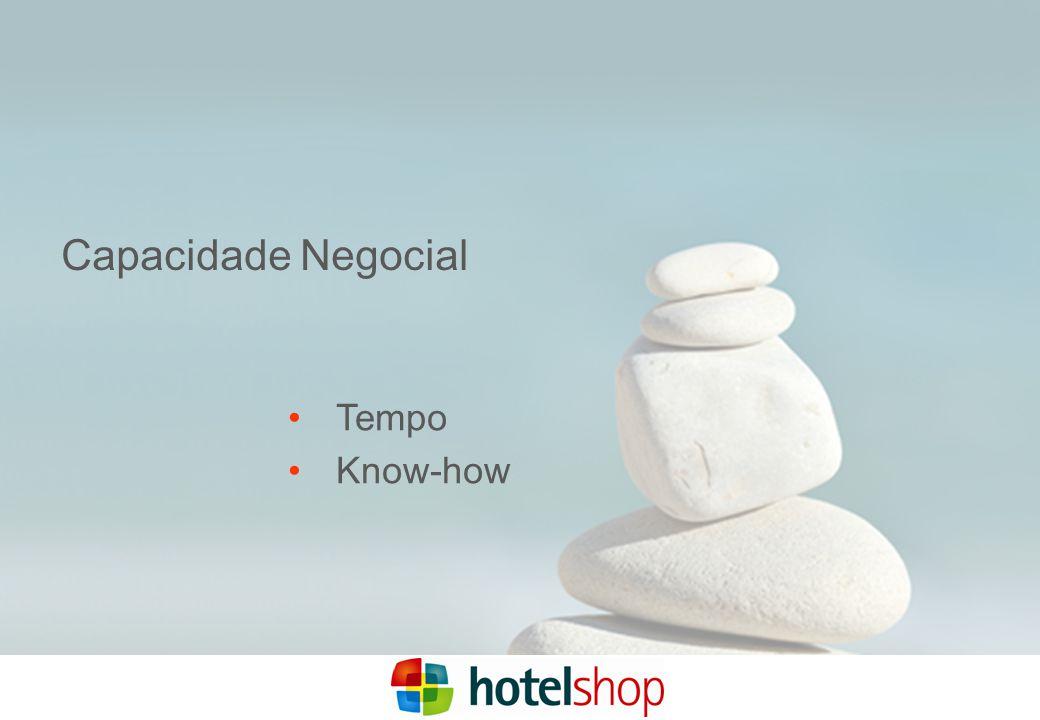 Tempo Know-how Capacidade Negocial