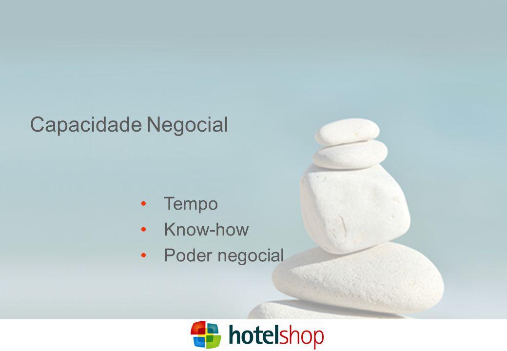 Tempo Know-how Poder negocial Capacidade Negocial