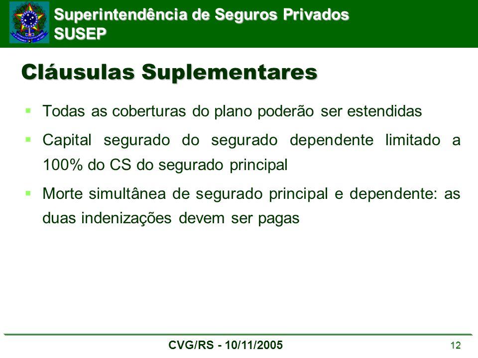Superintendência de Seguros Privados SUSEP CVG/RS - 10/11/2005 12 Cláusulas Suplementares  Todas as coberturas do plano poderão ser estendidas  Capi