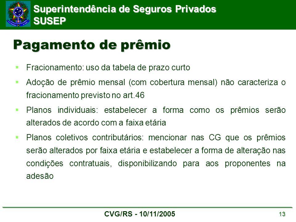 Superintendência de Seguros Privados SUSEP CVG/RS - 10/11/2005 13 Pagamento de prêmio  Fracionamento: uso da tabela de prazo curto  Adoção de prêmio