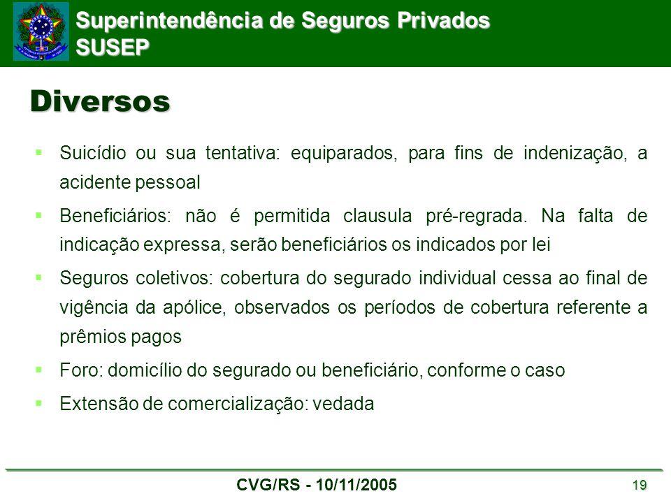 Superintendência de Seguros Privados SUSEP CVG/RS - 10/11/2005 19 Diversos  Suicídio ou sua tentativa: equiparados, para fins de indenização, a acide