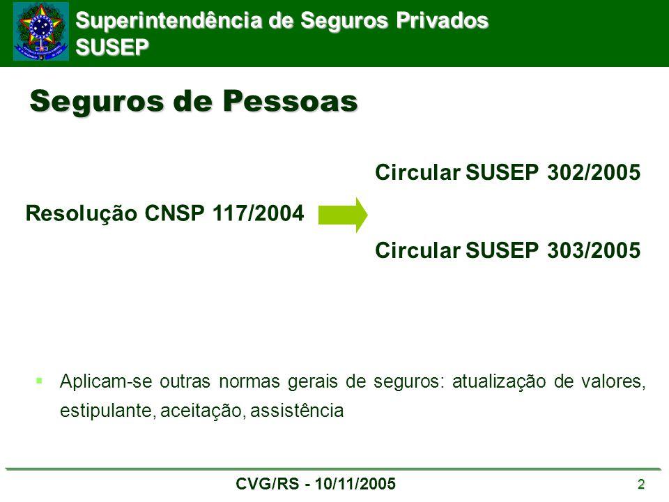 Superintendência de Seguros Privados SUSEP CVG/RS - 10/11/2005 2  Aplicam-se outras normas gerais de seguros: atualização de valores, estipulante, ac