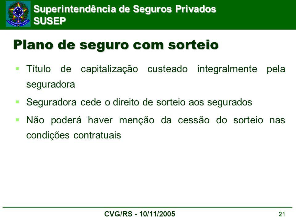Superintendência de Seguros Privados SUSEP CVG/RS - 10/11/2005 21 Plano de seguro com sorteio  Título de capitalização custeado integralmente pela se