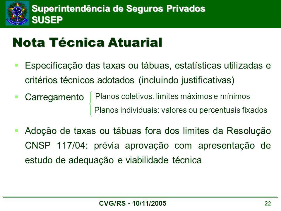 Superintendência de Seguros Privados SUSEP CVG/RS - 10/11/2005 22 Nota Técnica Atuarial  Especificação das taxas ou tábuas, estatísticas utilizadas e