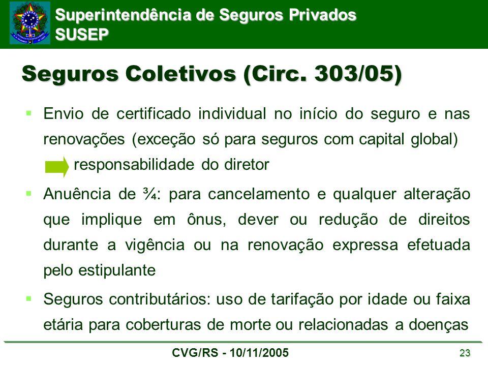 Superintendência de Seguros Privados SUSEP CVG/RS - 10/11/2005 23 Seguros Coletivos (Circ. 303/05)  Envio de certificado individual no início do segu