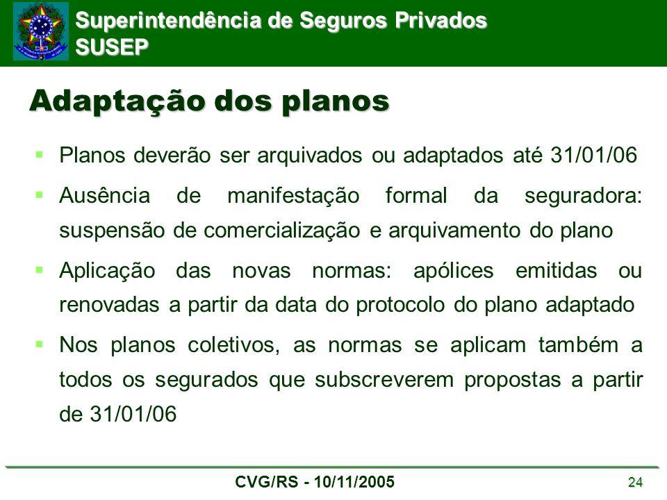 Superintendência de Seguros Privados SUSEP CVG/RS - 10/11/2005 24 Adaptação dos planos  Planos deverão ser arquivados ou adaptados até 31/01/06  Aus