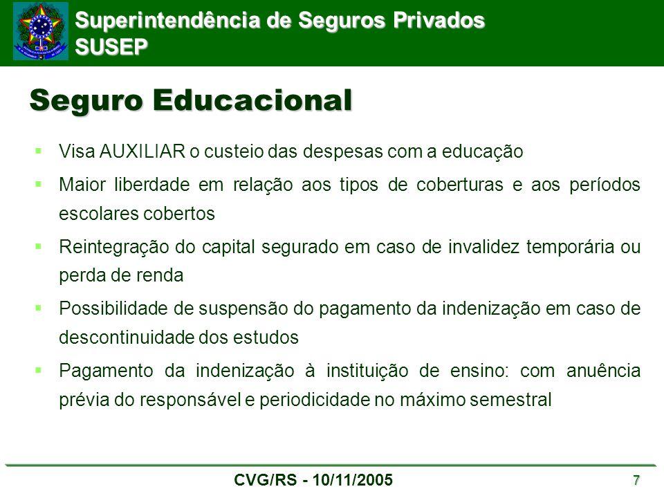 Superintendência de Seguros Privados SUSEP CVG/RS - 10/11/2005 7 Seguro Educacional  Visa AUXILIAR o custeio das despesas com a educação  Maior libe