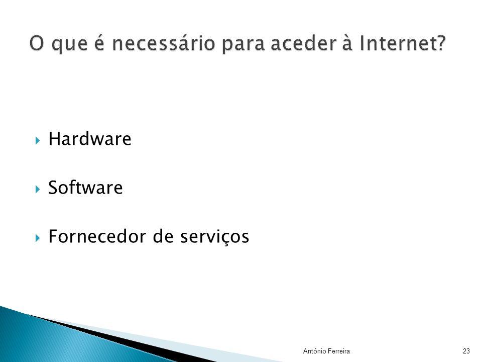  Hardware  Software  Fornecedor de serviços 23António Ferreira