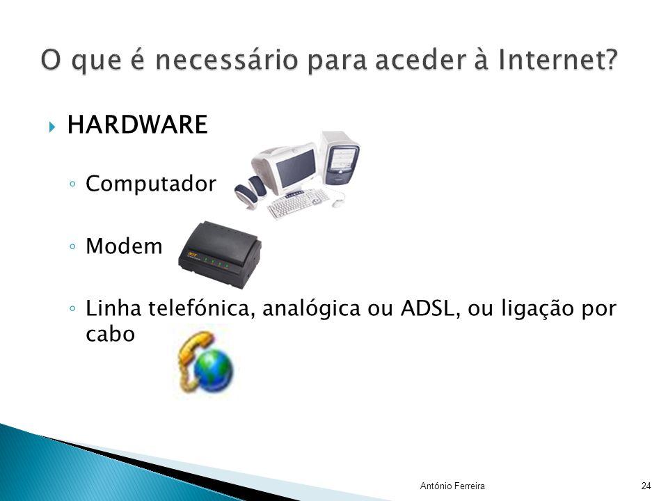  HARDWARE ◦ Computador ◦ Modem ◦ Linha telefónica, analógica ou ADSL, ou ligação por cabo 24António Ferreira