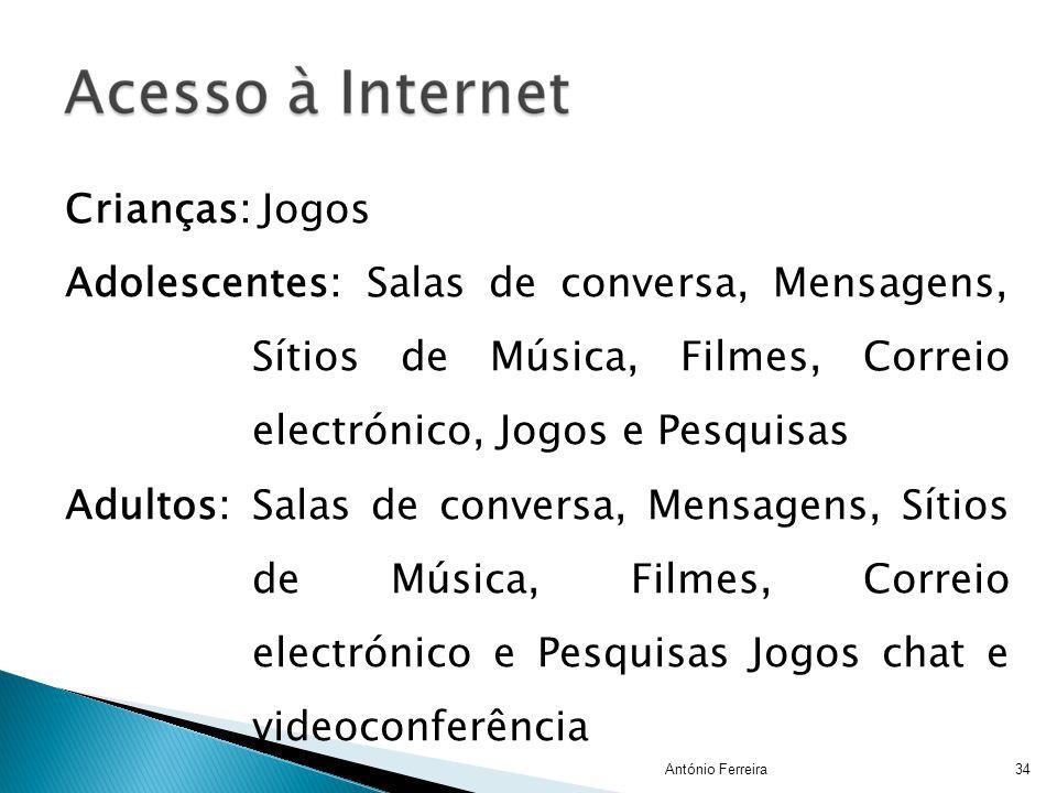 34António Ferreira Crianças: Jogos Adolescentes: Salas de conversa, Mensagens, Sítios de Música, Filmes, Correio electrónico, Jogos e Pesquisas Adulto