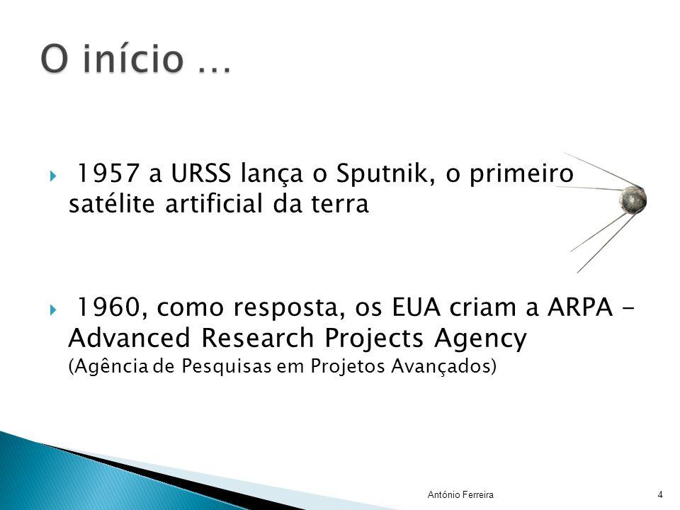  1957 a URSS lança o Sputnik, o primeiro satélite artificial da terra  1960, como resposta, os EUA criam a ARPA - Advanced Research Projects Agency