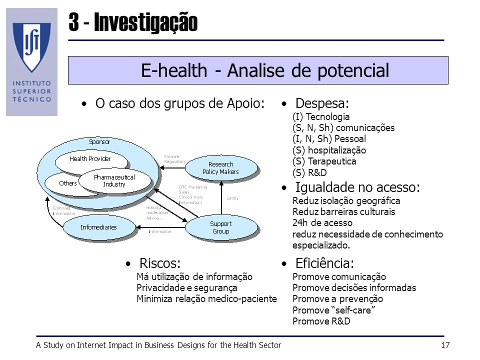 A Study on Internet Impact in Business Designs for the Health Sector17 E-health - Analise de potencial O caso dos grupos de Apoio: Research Policy Makers Research Policy Makers Support Group Support Group Lobby Information Infomediaries Hosting moderation Advice...
