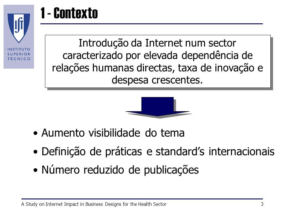 A Study on Internet Impact in Business Designs for the Health Sector3 1 - Contexto Introdução da Internet num sector caracterizado por elevada dependência de relações humanas directas, taxa de inovação e despesa crescentes.