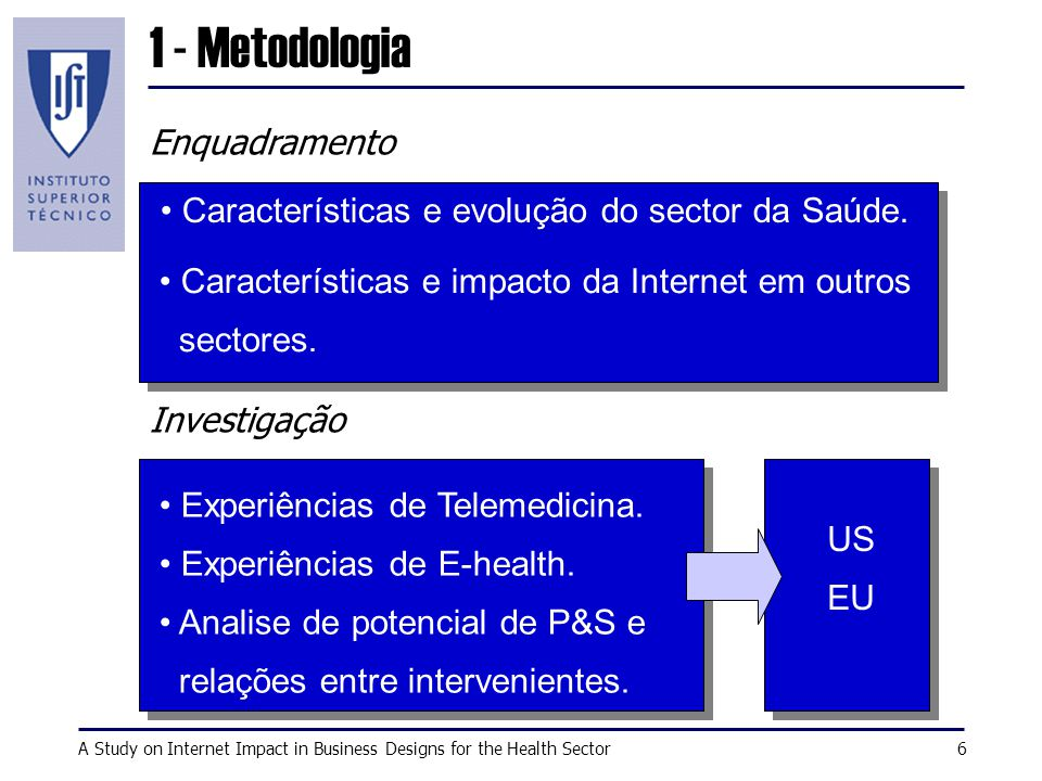 A Study on Internet Impact in Business Designs for the Health Sector6 1 - Metodologia Enquadramento Características e impacto da Internet em outros sectores.