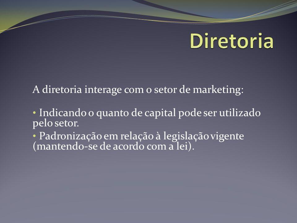 A diretoria interage com o setor de marketing: Indicando o quanto de capital pode ser utilizado pelo setor. Padronização em relação à legislação vigen