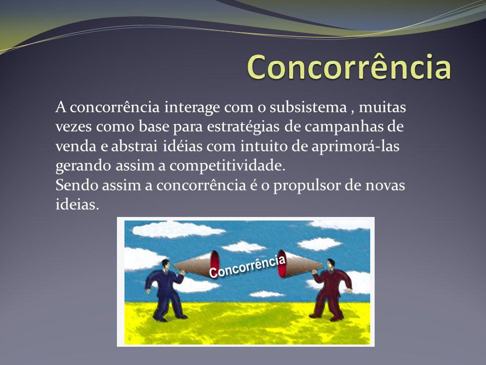 A concorrência interage com o subsistema, muitas vezes como base para estratégias de campanhas de venda e abstrai idéias com intuito de aprimorá-las g