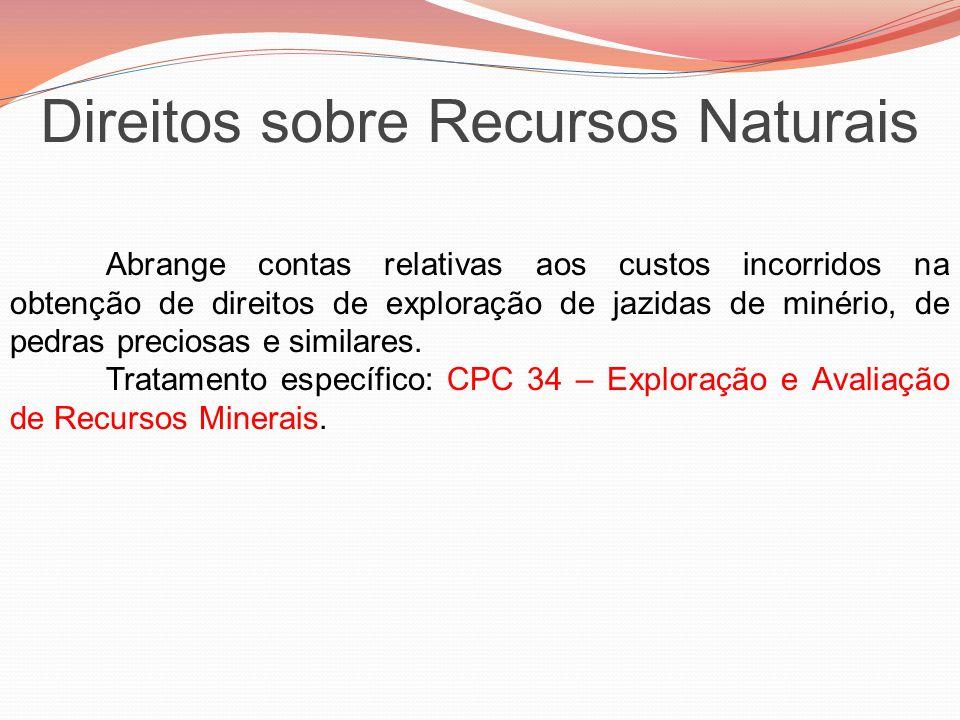 Direitos sobre Recursos Naturais Abrange contas relativas aos custos incorridos na obtenção de direitos de exploração de jazidas de minério, de pedras