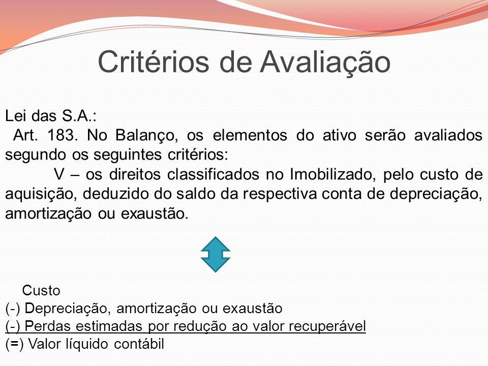 Critérios de Avaliação Lei das S.A.: Art. 183. No Balanço, os elementos do ativo serão avaliados segundo os seguintes critérios: V – os direitos class