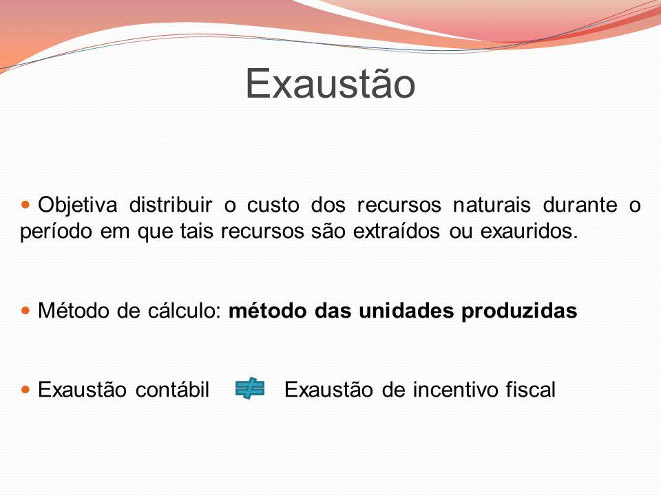 Exaustão Objetiva distribuir o custo dos recursos naturais durante o período em que tais recursos são extraídos ou exauridos. Método de cálculo: métod