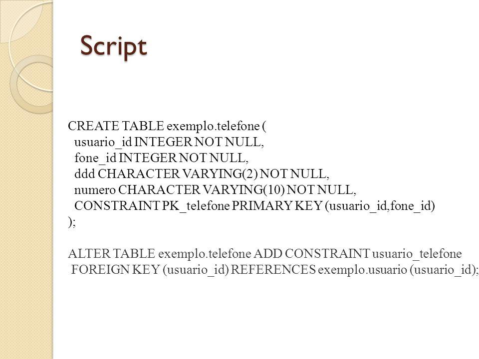 Script INSERT INTO exemplo.usuario(nome, data_nasc) VALUES ( Maria , 1980-09-01 ), ( Pedro , 1987-06-30 ), ( Ana , 1987-06-30 ); INSERT INTO exemplo.telefone(usuario_id, fone_id, ddd, numero) VALUES (1, 1, 67 , 34220000 ), (1, 2, 67 , 57410000 ), (2, 1, 67 , 35421234 ), (2, 2, 67 , 92354156 ), (3, 1, 67 , 32221234 ) ;